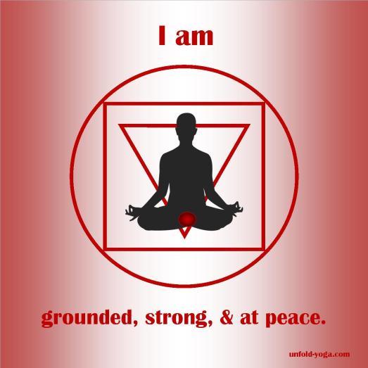 Root Chakra mantra